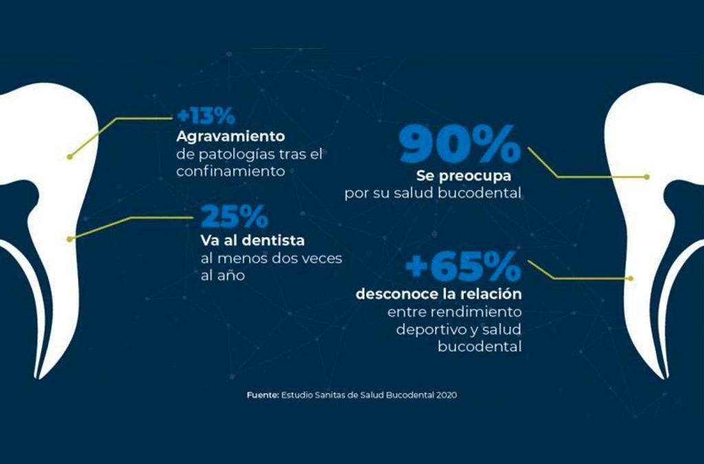 Estudios: Cómo afecta en dientes y encías el consumo de cítricos, alcohol, refrescos, té verde o helados